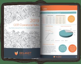 2019 QSR Operational Index